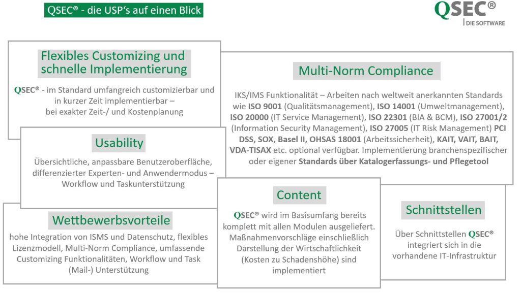 GRC-Lösung-USPs