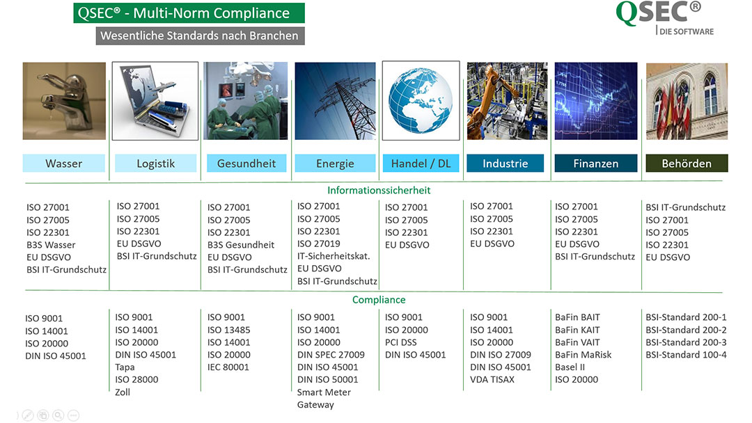 GRC-Software-Multi-Norm-Compliance-QSEC