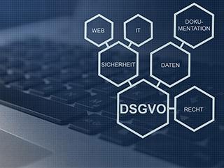 DSGVO-ISMS