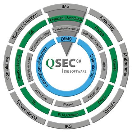IKS-Software-QSEC