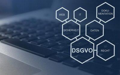 Datenschutz und Informationssicherheit – ein gutes Team