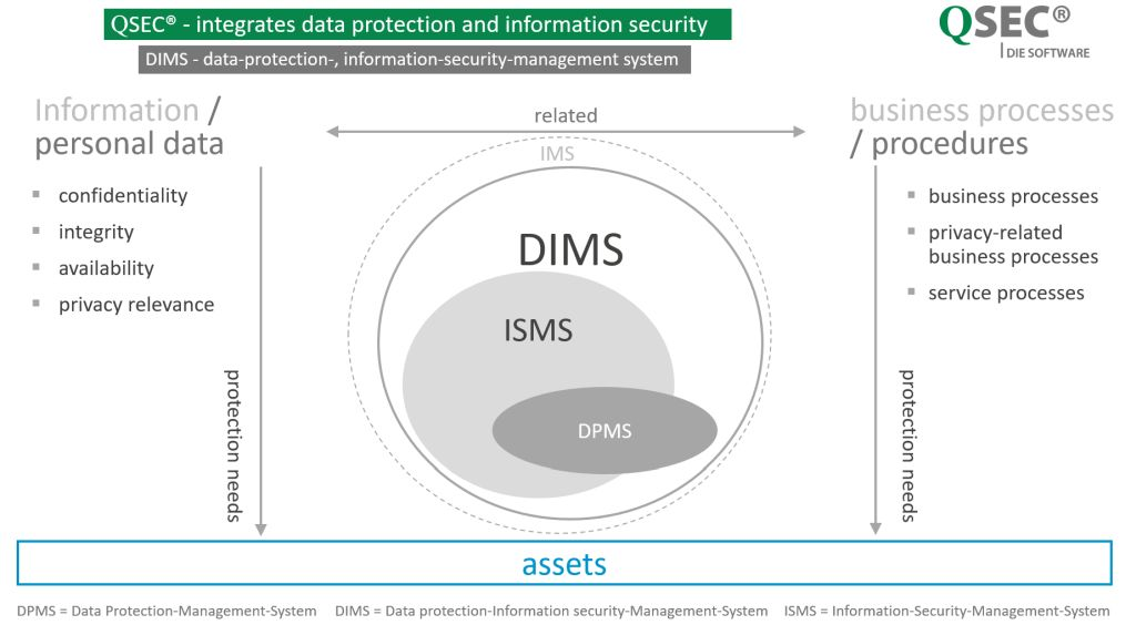 Data-protection-Software-ISO-27701