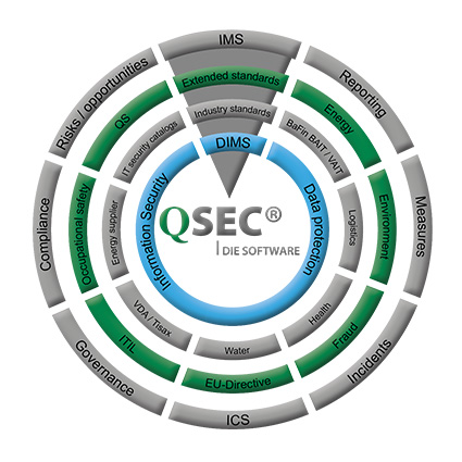 ICS-Software-qsec
