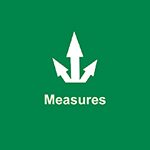 Measure-Management