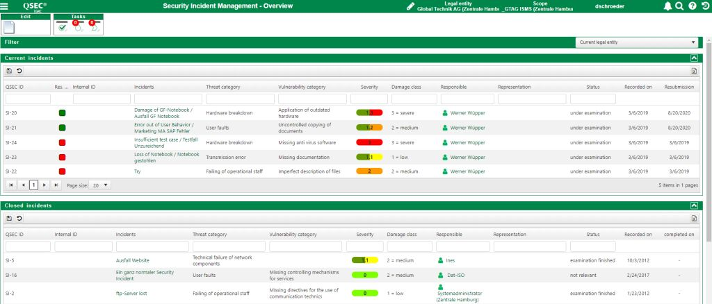 Security-Incident-Management-overview