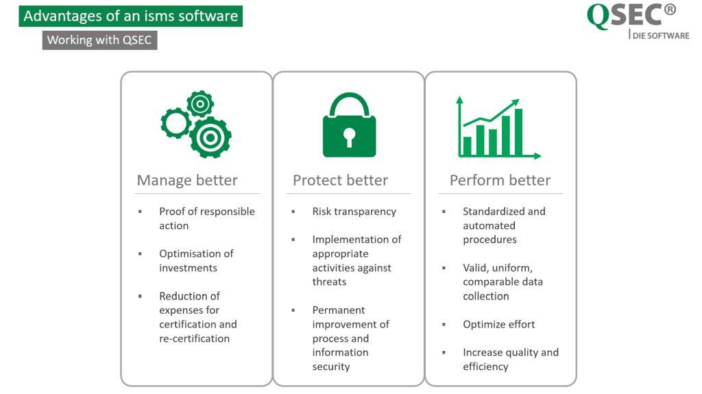 ISMS-Software-QSEC